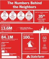 Numbers behind the neighbors 2